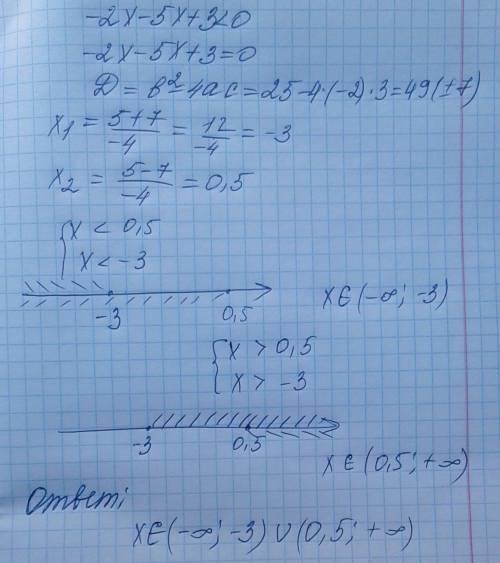 Решите неравенство -2х²-5х+3<0