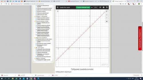 Пубудуйте графік функції 