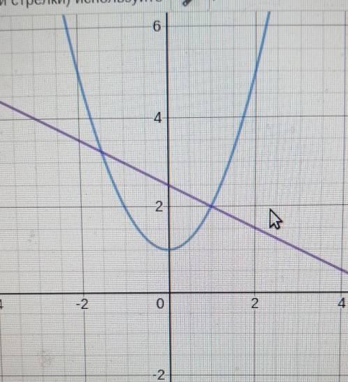 решить системное уравнение графическим нарисуйте график понятный