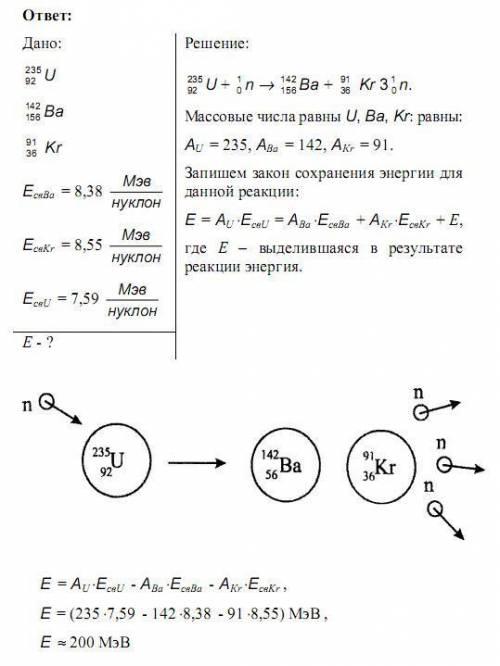 В результате распада ядра урана -235 образовались ядра бария -142 и Криптона -91. Сколько энергии пр