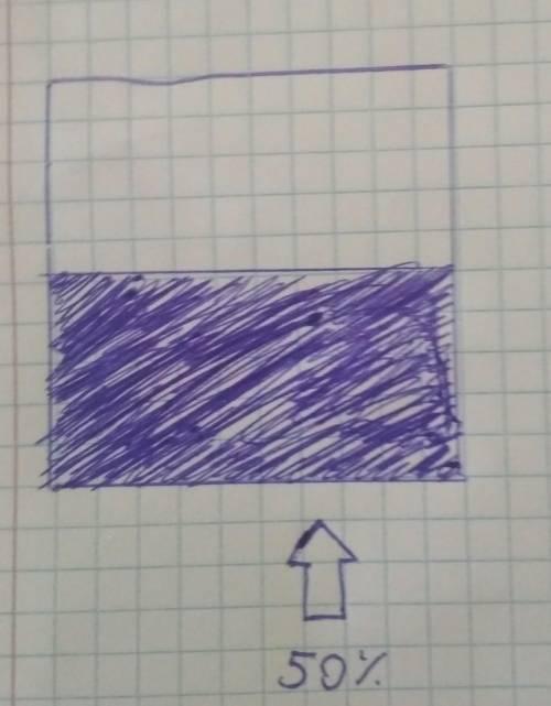 Начертите три квадрата 10 на 10 клеток, закрасьте: 10% квадрата, 25% квадрата, 50% квадрата