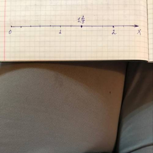 Решите класс. Нужно начертить кардинатную прямую ед.отр 10клеток и найти на ней 1 ²/5