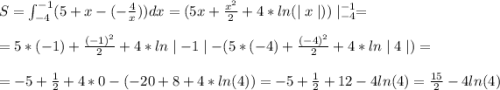 S=\int^{-1}_{-4}(5+x-(-\frac{4}{x}))dx=(5x+\frac{x^2}{2}+4*ln(\mid x \mid))\mid^{-1}_{-4}=\\\\=5*(-1)+\frac{(-1)^2}{2}+4*ln\mid-1\mid-(5*(-4)+\frac{(-4)^2}{2}+4*ln\mid 4 \mid)=\\\\=-5+\frac{1}{2}+4*0-(-20+8+4*ln(4))=-5+\frac{1}{2}+12-4ln(4)=\frac{15}{2}-4ln(4)