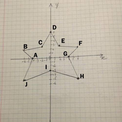 Назвать точки буквами ,записать их координаты Назвать точки буквами ,записать их координаты