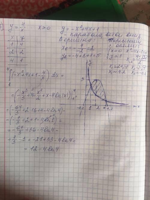 Найдите площадь фигуры ограниченной линиями: а) параболой y=(x-1)^2, прямой y=x+1 и осью Ох. б) гра