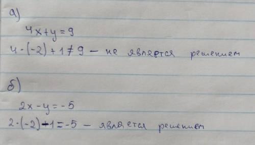 с алгеброй Заранее с алгеброй Заранее