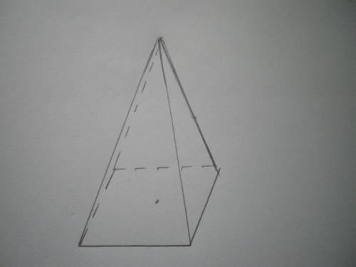 ±. найдите объём правильной четырёхугольной пирамиды, если её высота равна 5 см, а периметр основани