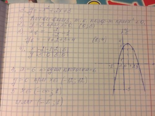 нужна алгебра 9 класс. Нужно решить нужна алгебра 9 класс. Нужно решить 3.4.5