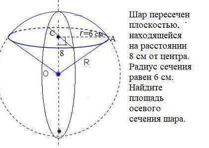 Шар пересечен плоскостью, находящейся на расстоянии 8 см от центра. Радиус сечения равен 6 см. Найди