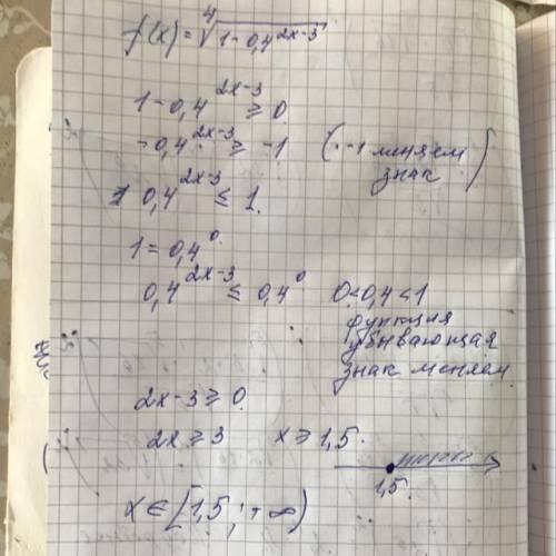 9)Укажите промежуток, на котором определена функция Заранее большое Дан ответ: [1,5; +бесконечность