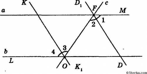 если можно с рисунком. докажите, что биссектрисы накрест лежащих углов образованных двумя параллельн