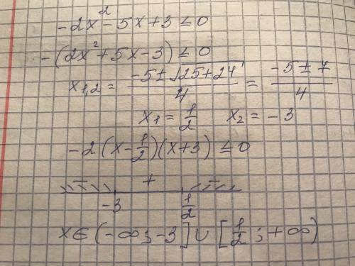 решите неравенство -2x²-5х+3≤0 методом интервалов.