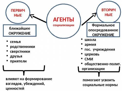 Ребят задание 3 если всё будет верно могу скинуть 5 рублей на киви