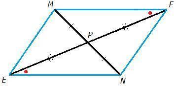 Отрезок mn и и ef пересекаются в их середине p. докажите, что en || mf- 7 класс))