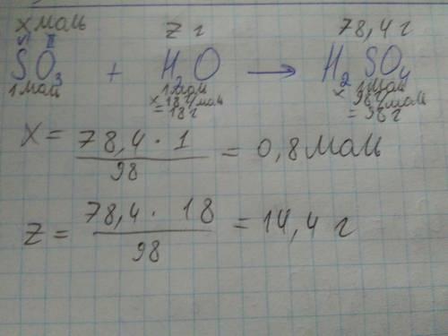 Обчисліть кількість речовини сульфур(vi) оксиду та масу води, необхідних для добування сульфатної ки