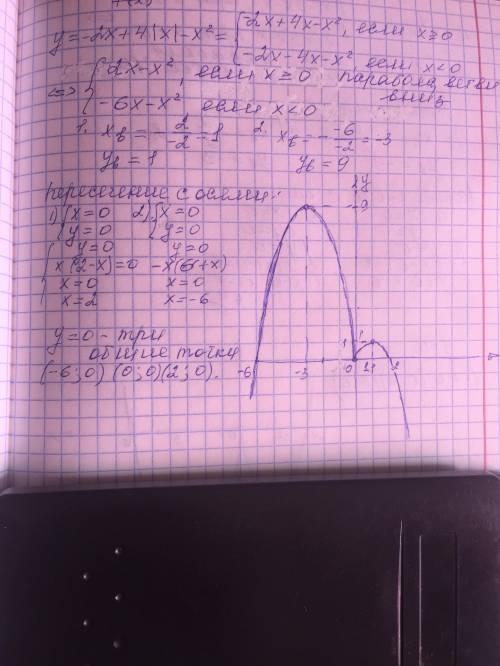 №1. постройте график функции y=-2x+4|x|-x^2 и определите, при каких значениях с прямая y=с имеет с г