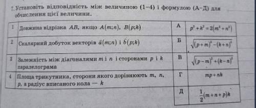 Установіть відповідність між величиною (1-4) і формолою (А-Д) для обчислення цієї величини