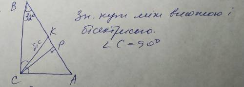Знайти кут між висотою і бісектрисою Кут C =90 градусів