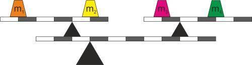 Дан многоуровневый рычаг, у которого масса противовеса m1=60кг. Каковы массы противовесов m2 , m3 и