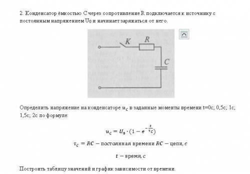 2. Конденсатор ёмкостью C через сопротивление R подключается к источнику с постоянным напряжением U0