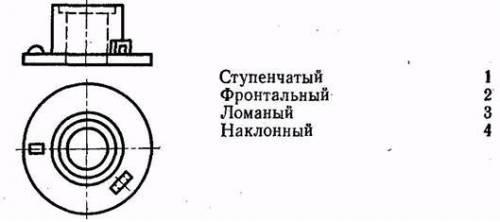 1.Который из четырех разрезов следует применить для детали, изображенной на чертеже?2.Сколько отдель