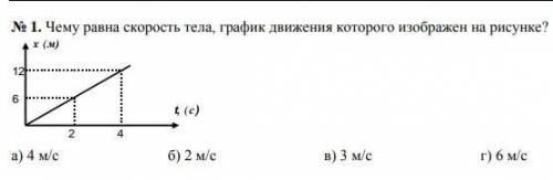 1. Чему равна скорость тела, график движения которого изобразитен на рисунке?1а) 4 м/св) 1 мег) 6 м/