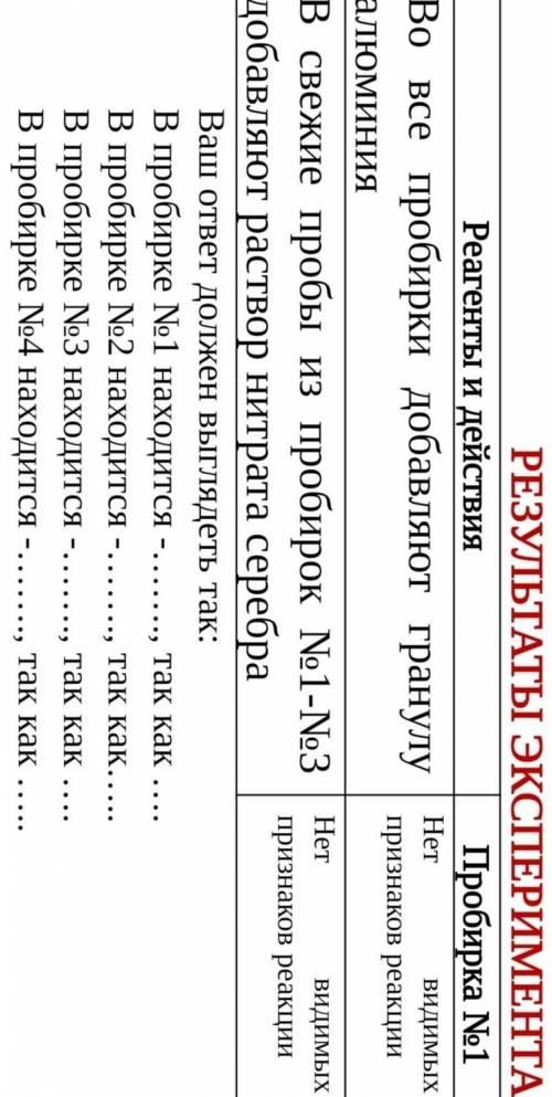 Опыт 1.докажите, что вам выдан раствор сульфата железа (II)ОПЫТ 2.В четырёх пробирках находятся раст