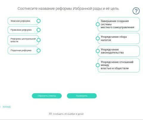 Реформы центральной власти и её цель при Иване Грозном