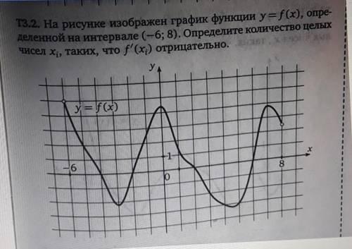 Математика, 10-11кл. Производная. Распишите, как найти? И какой ответ? У меня 7 точек получилось, не