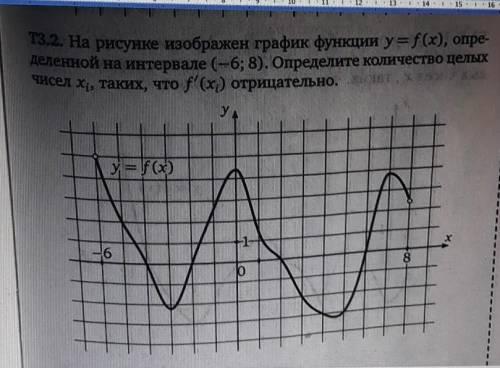 Математика, 10-11кл. Производная. Распишите, как найти? И какой ответ? У меня 5 точек получилось, не