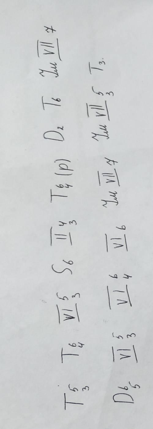 Постройте Аккордовую последовательность в тональности ре мажор (D-dur)