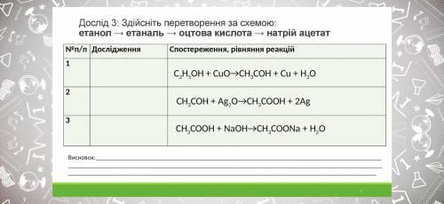 Здійсніть перетворення за схемою : етанол> етаналь> оцтова кислота > натрій ацетат