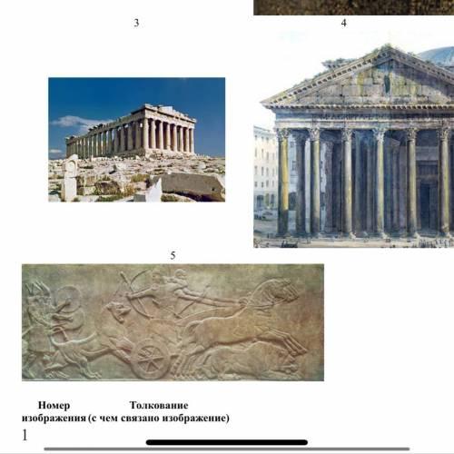 Определите государство, где были созданы эти памятники истории. Установите соответствие между номеро