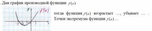 Дан график производной функции f(x)