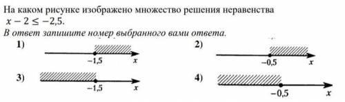 Алгебра 8 классНа каком рисунке изображено множество решения неравенства
