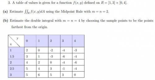 Таблица значений дана для функции f (x, y), определенной на R = [1, 3] × [0, 4]