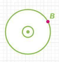 Укажи направление магнитного поля прямого тока, изображённого на рисунке, в точке В. Внимательно ра