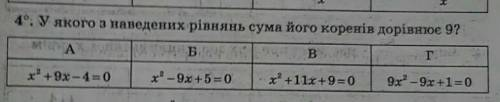 У якому з наведених рівнянь сума його коренів дорівнює 9 ?