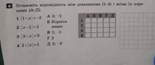 Установіть відповідність між рівняннями (1-4) і всіма їх коренями (А-Д)