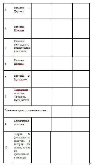 1 колонка номер. 2 колонка название гипотезы. 3 сторонники и теории. 4 суть теории. 5 плюсы и минус