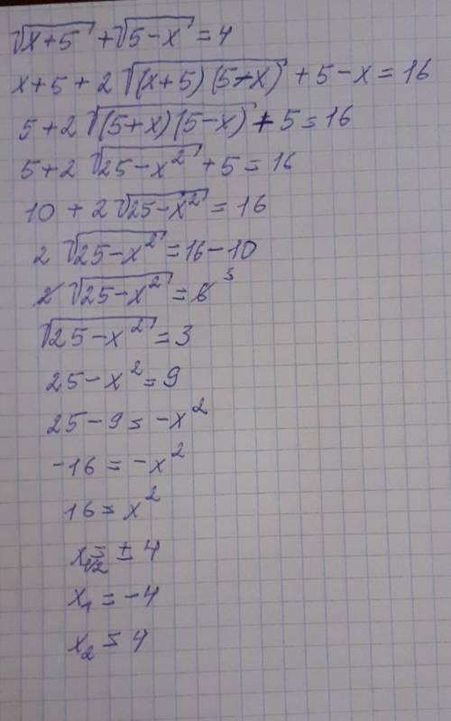 Розв'яжіть рівняння: а) корінь х+5+корінь5-х=4