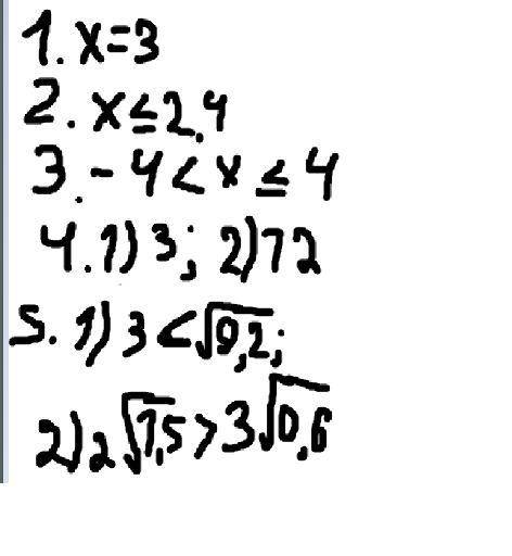 Итоговая контрольная по алгебре 8 класс Итоговая контрольная по алгебре 8 класс Итоговая контрольная