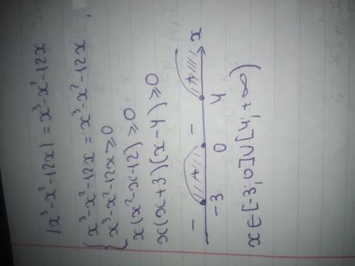 решить уравнение x³-x²-12x =x³-x²-12x