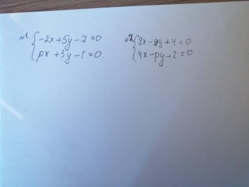 Найти значение параметра p, при котором система имеет единственную пару решений