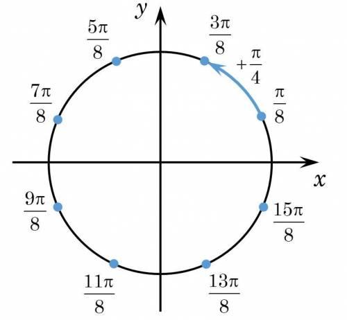 решить это уравнение. ответ: