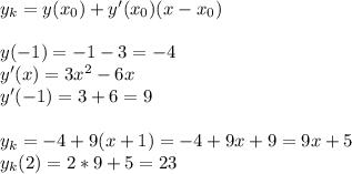 y_k=y(x_0)+y'(x_0)(x-x_0)\\\\y(-1)=-1-3=-4\\y'(x)=3x^2-6x\\y'(-1)=3+6=9\\\\y_k=-4+9(x+1)=-4+9x+9=9x+5\\y_k(2)=2*9+5=23