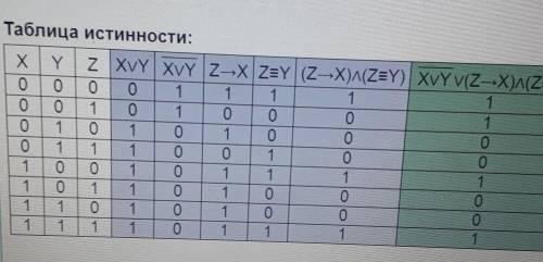 ВАРИАНТ #30 1. Составить таблицу истинности для логического выражения. F = -АлAvВ) (A = B) 2. Найти