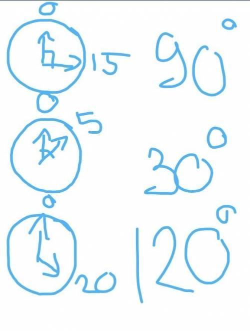 С начала урока минут. Сколько градусов за это время часовая и минутная стрелки вместе?