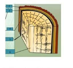 Чем представлены элементы проводящая система под номером три опишите их строение и функции