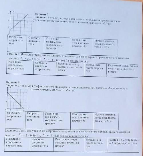 Используйте график зависимости координат при равномерном прямолинейном движении тела от времени, зап